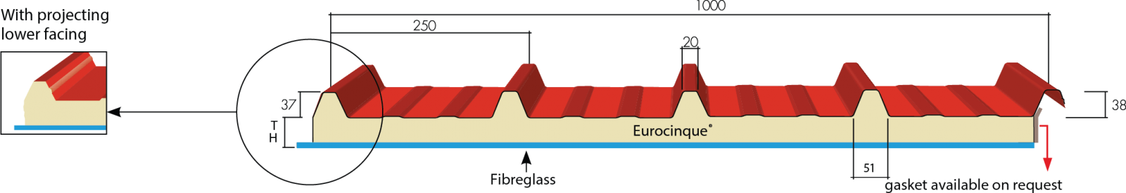 GLOBE ROOF FIBREGLASS