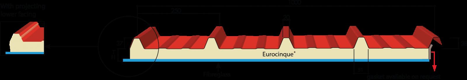 GLOBE ROOF FIBERGLASS