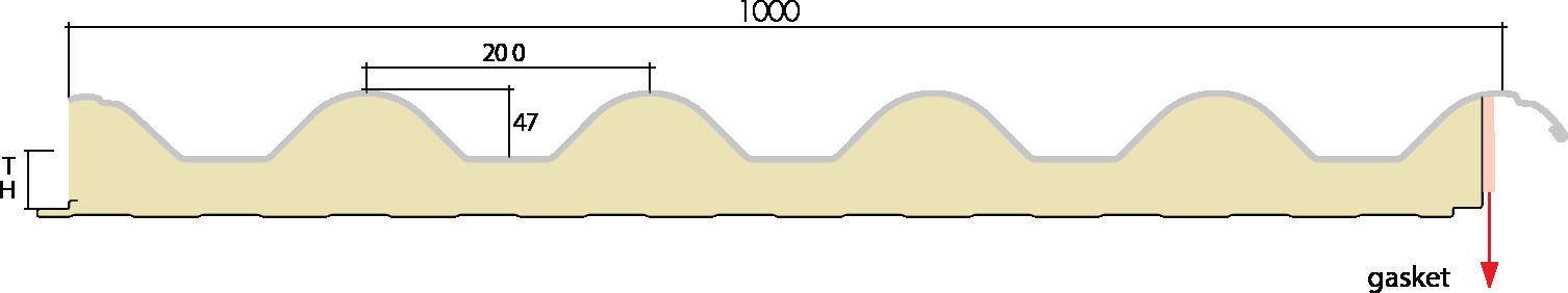 GLOBE ROOF WAVE