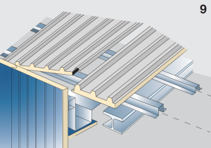 Application of insulated panels industrial roofs