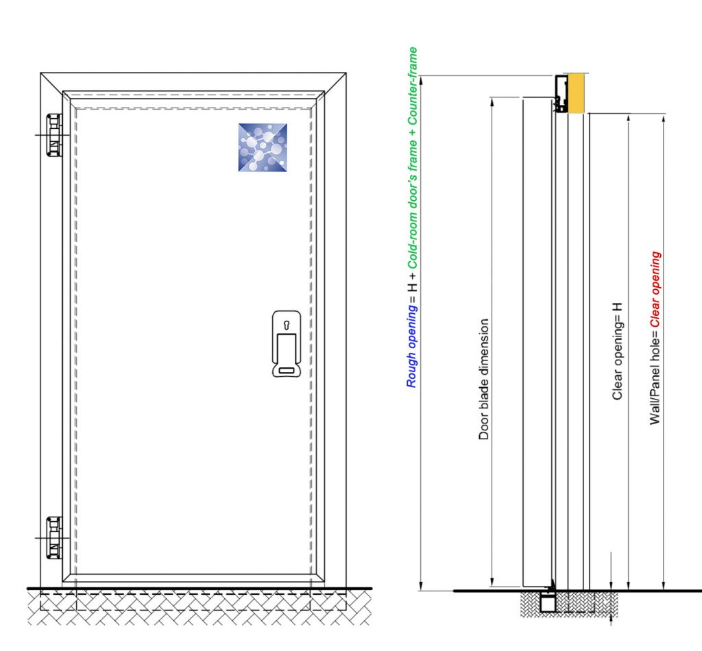 What is the clear opening for cold - room door, ordering a cold room door